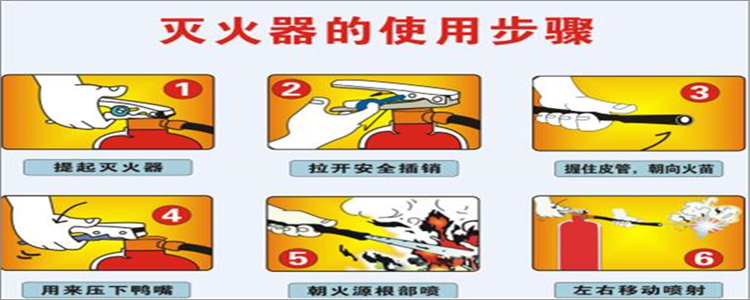 灭火器的使用方法