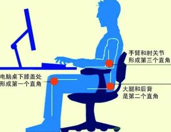 三种方法治疗背痛,效果显著